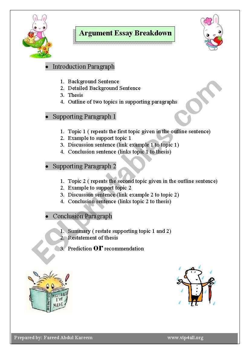 Argument Essay Breakdown worksheet