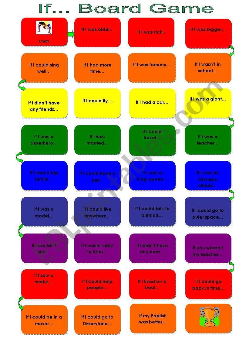 If... Board Game worksheet