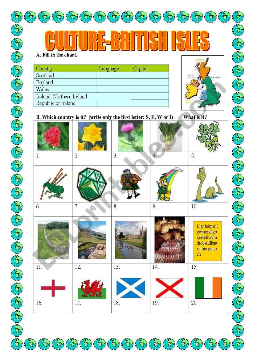 CULTURE-BRITISH ISLES-symbols, flags, countries, sights, other+KEY