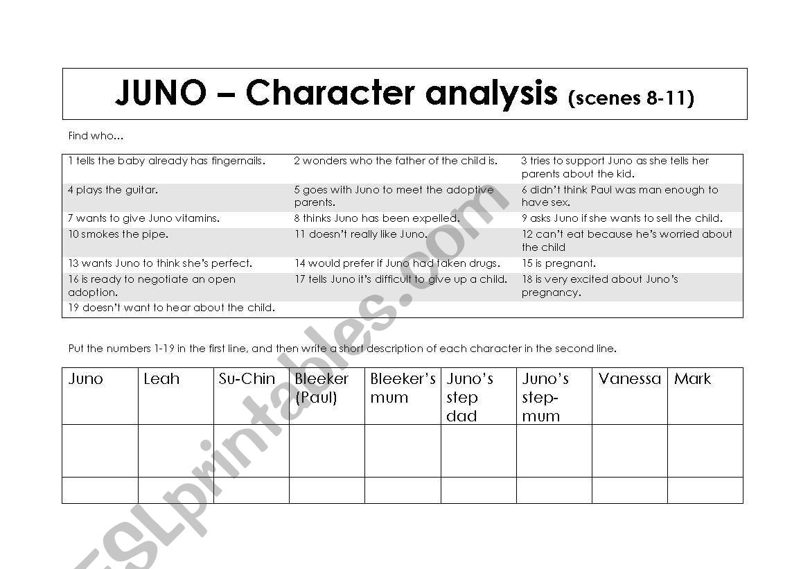juno character analysis