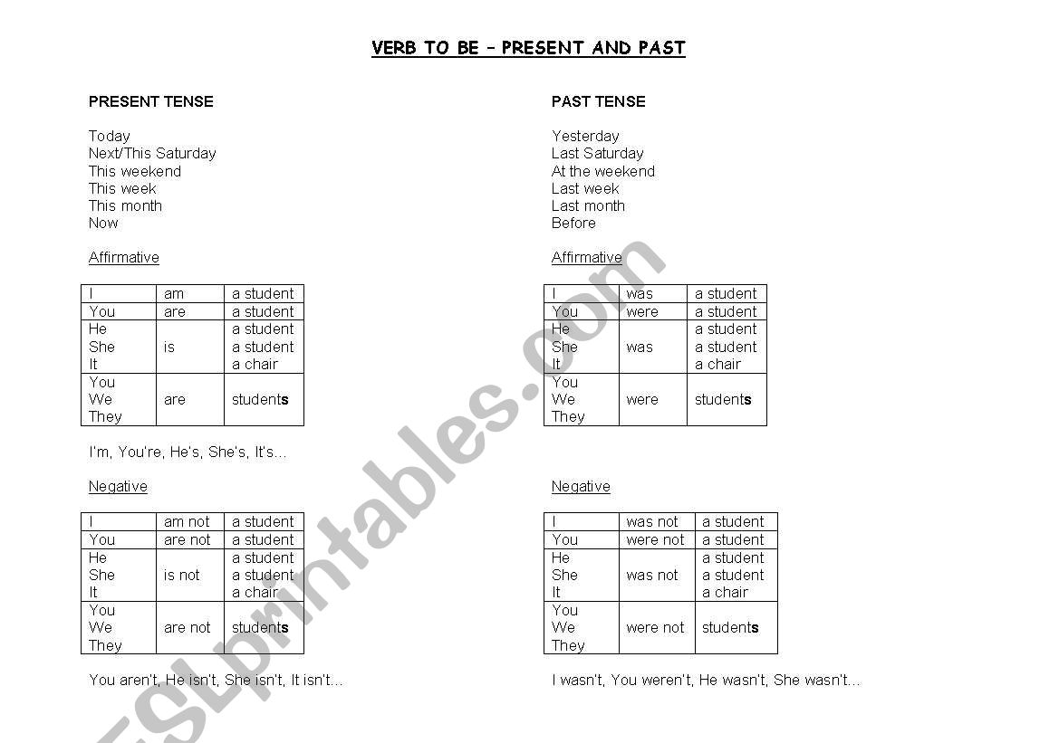 Present and Past: Verb To be worksheet