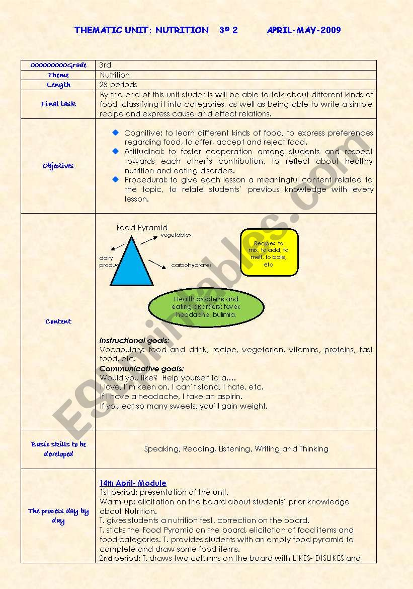 Worksheets Nutrition Worksheets For Elementary thematic unit plan nutrition esl worksheet by andreamilanon worksheet