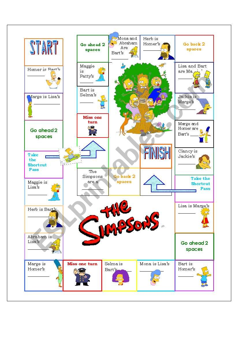 The Simpsons Family Boardgame worksheet