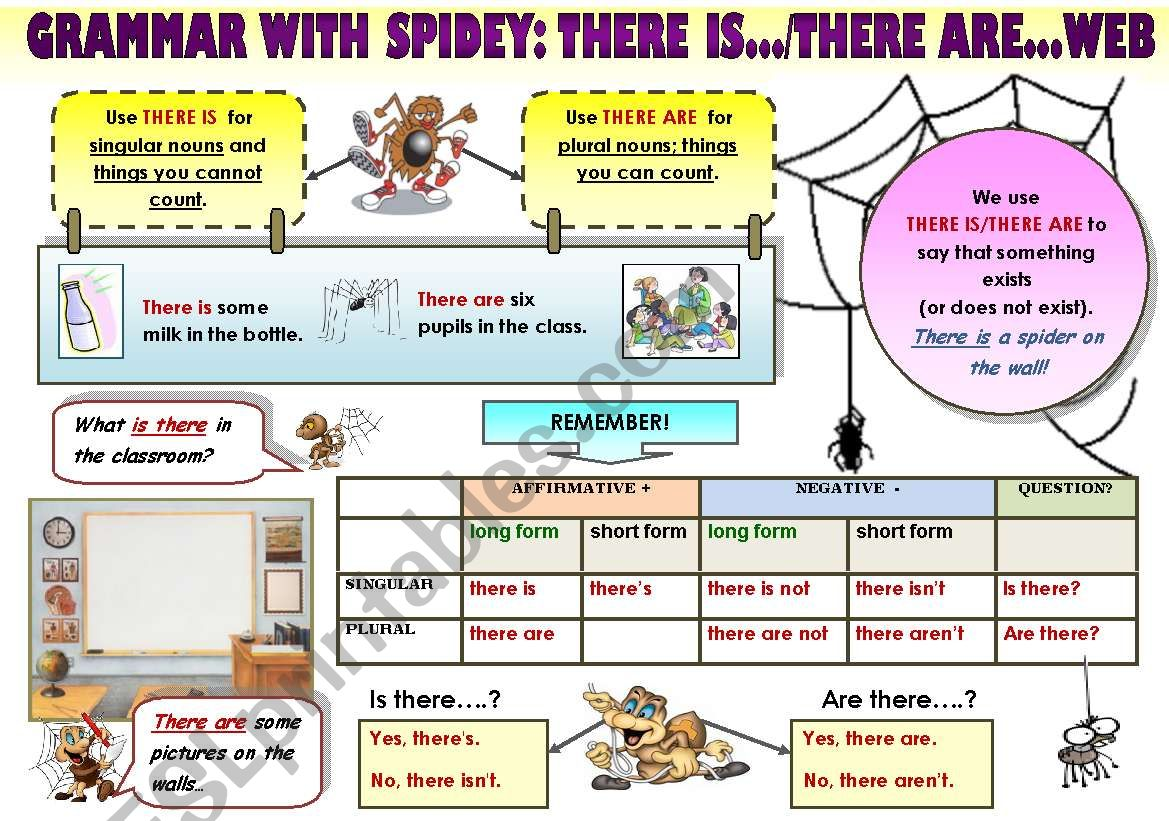 EASY GRAMMAR WITH SPIDEY! THERE IS.../THERE ARE... - FUNNY GRAMMAR-GUIDE FOR YOUNG LEARNERS IN A POSTER FORMAT (part 7)