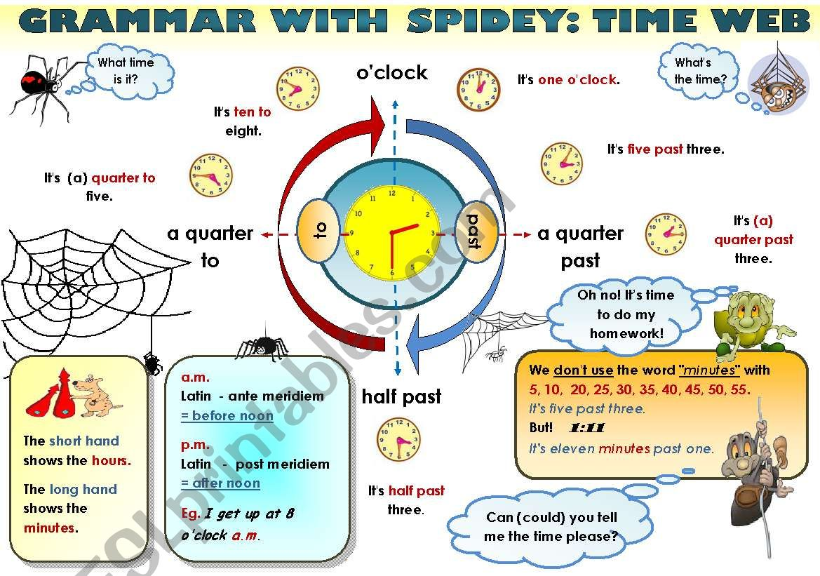 EASY GRAMMAR WITH SPIDEY! -TIME - FUNY GRAMMAR-GUIDE FOR YOUNG LEARNERS IN A POSTER FORMAT (PART 8)