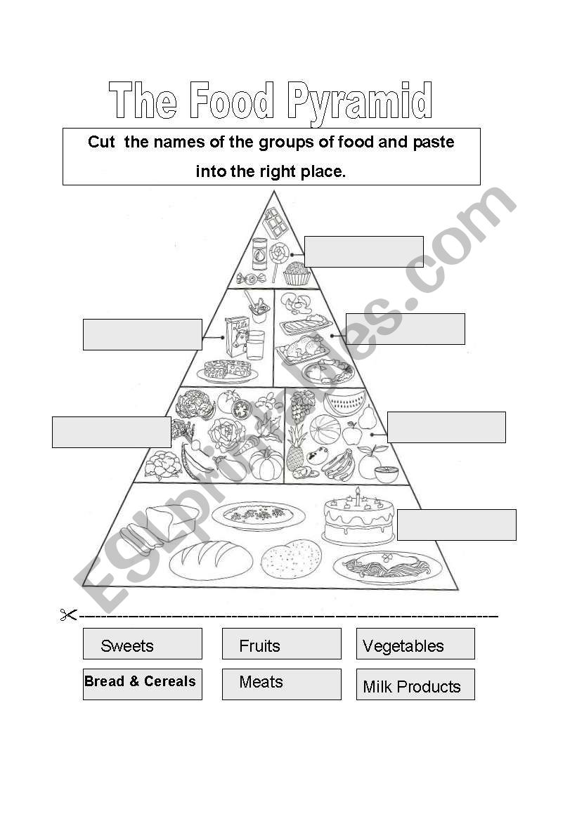 esl coloring pages food pyramid - photo#6