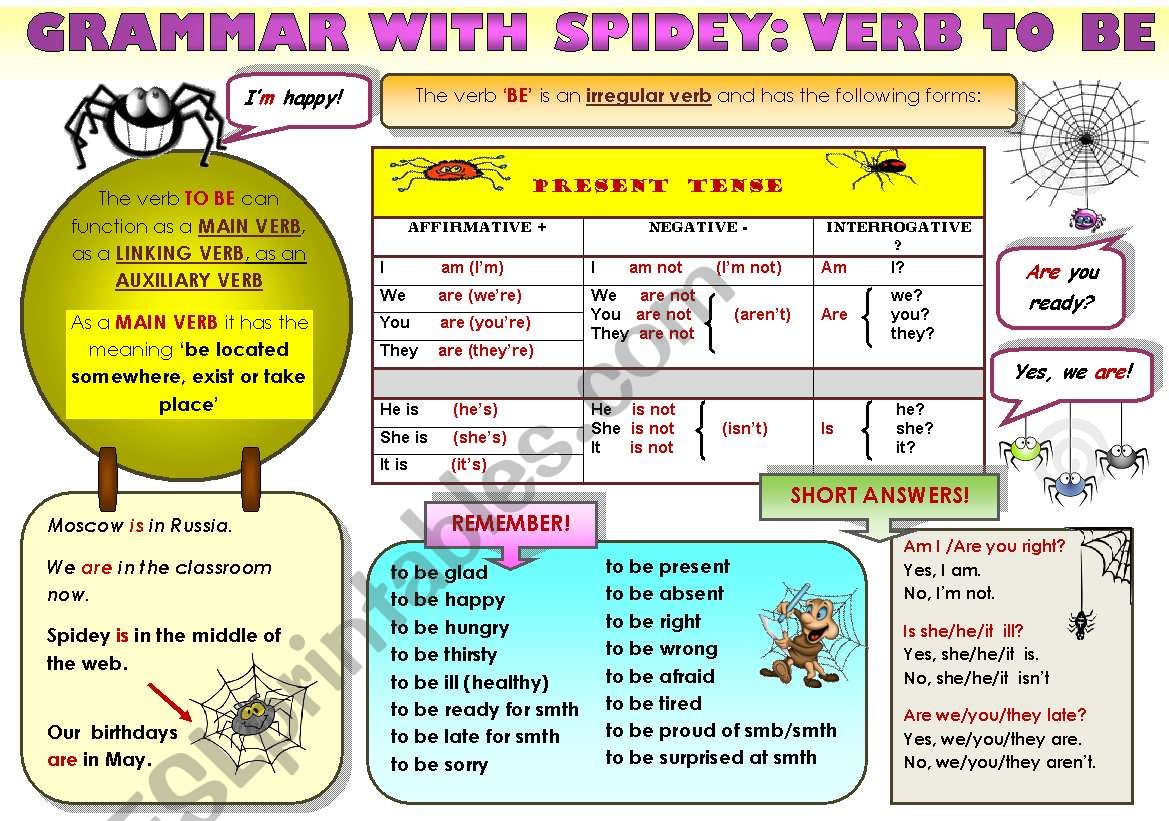 EASY GRAMMAR WITH SPIDEY! - VERB TO BE (present tense) - FUNNY GRAMMAR-GUIDE FOR YOUNG LEARNERS IN A POSTER FORMAT (part 11)