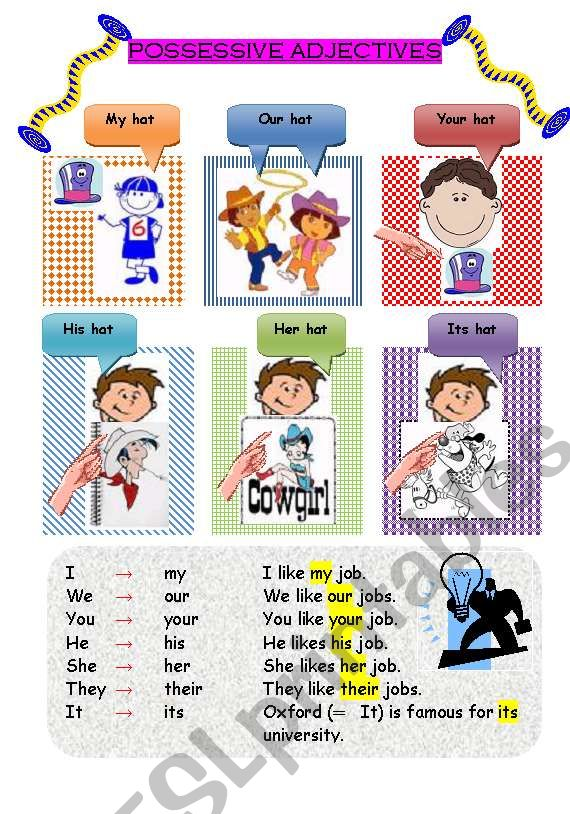 POSSESSIVE ADJECTIVES & EXERCISES (2 PAGES)