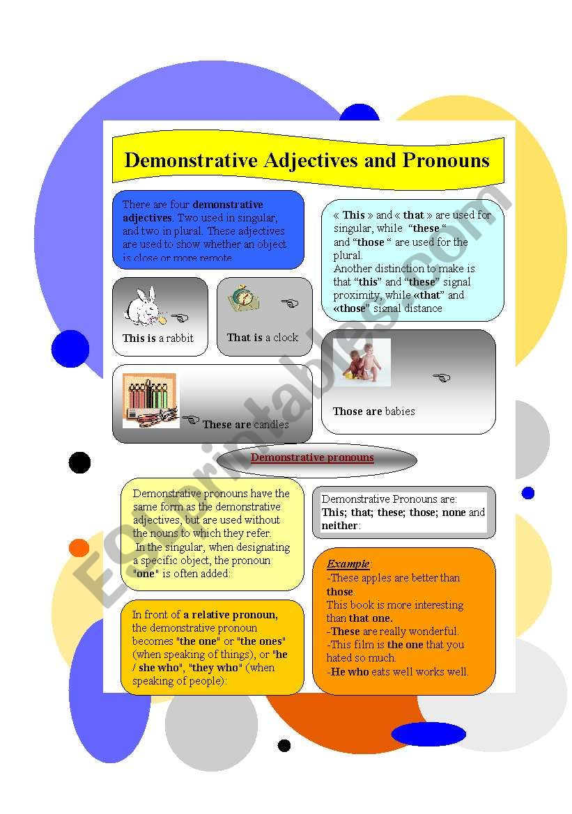 Demonstrative adjective and pronouns
