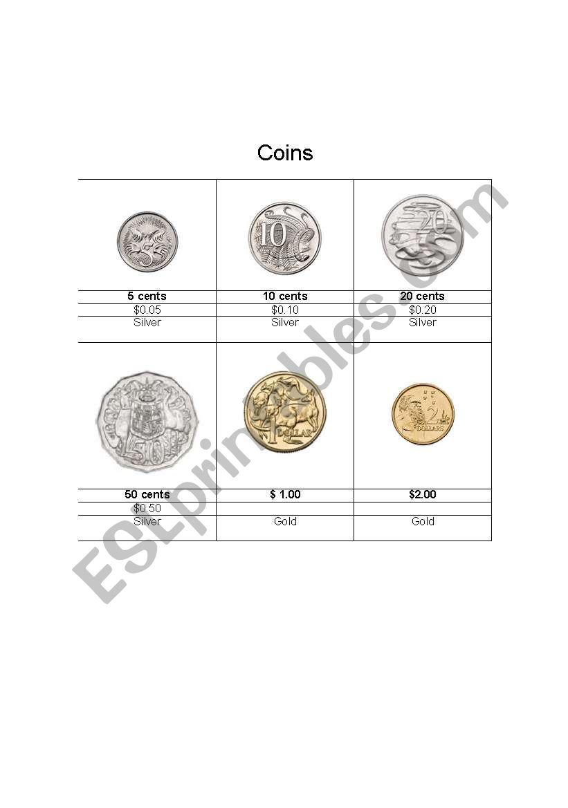Australian Coins worksheet