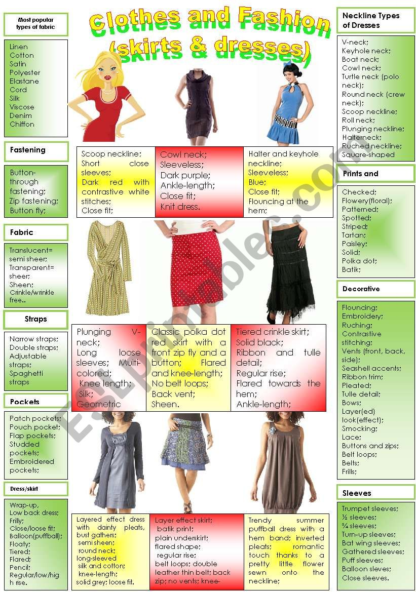 CLOTHES AND FASHION (part 1- dresses and skirts) INTENSIVE VOCABULARY COURSE.