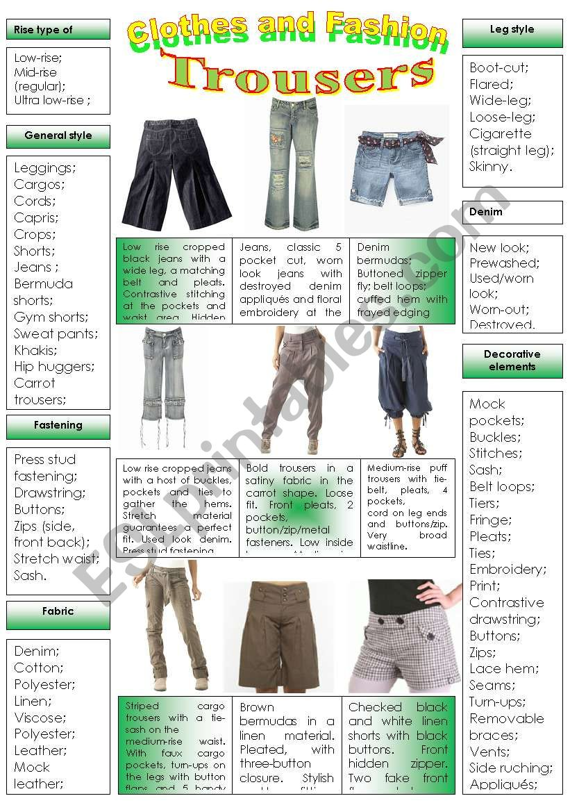 CLOTHES AND FASHION (part 2- different kinds of pants) INTENSIVE VOCABULARY COURSE.