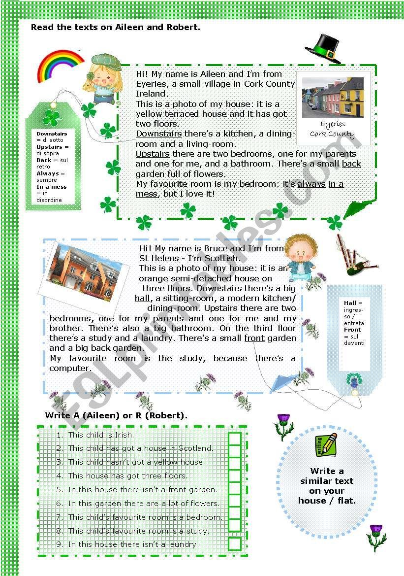 House descriptions worksheet