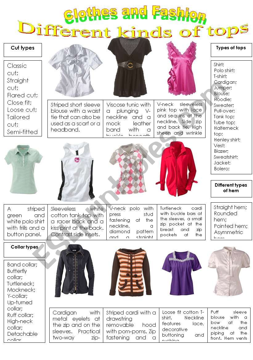 CLOTHES AND FASHION (part 3- different types of tops) INTENSIVE VOCABULARY COURSE.