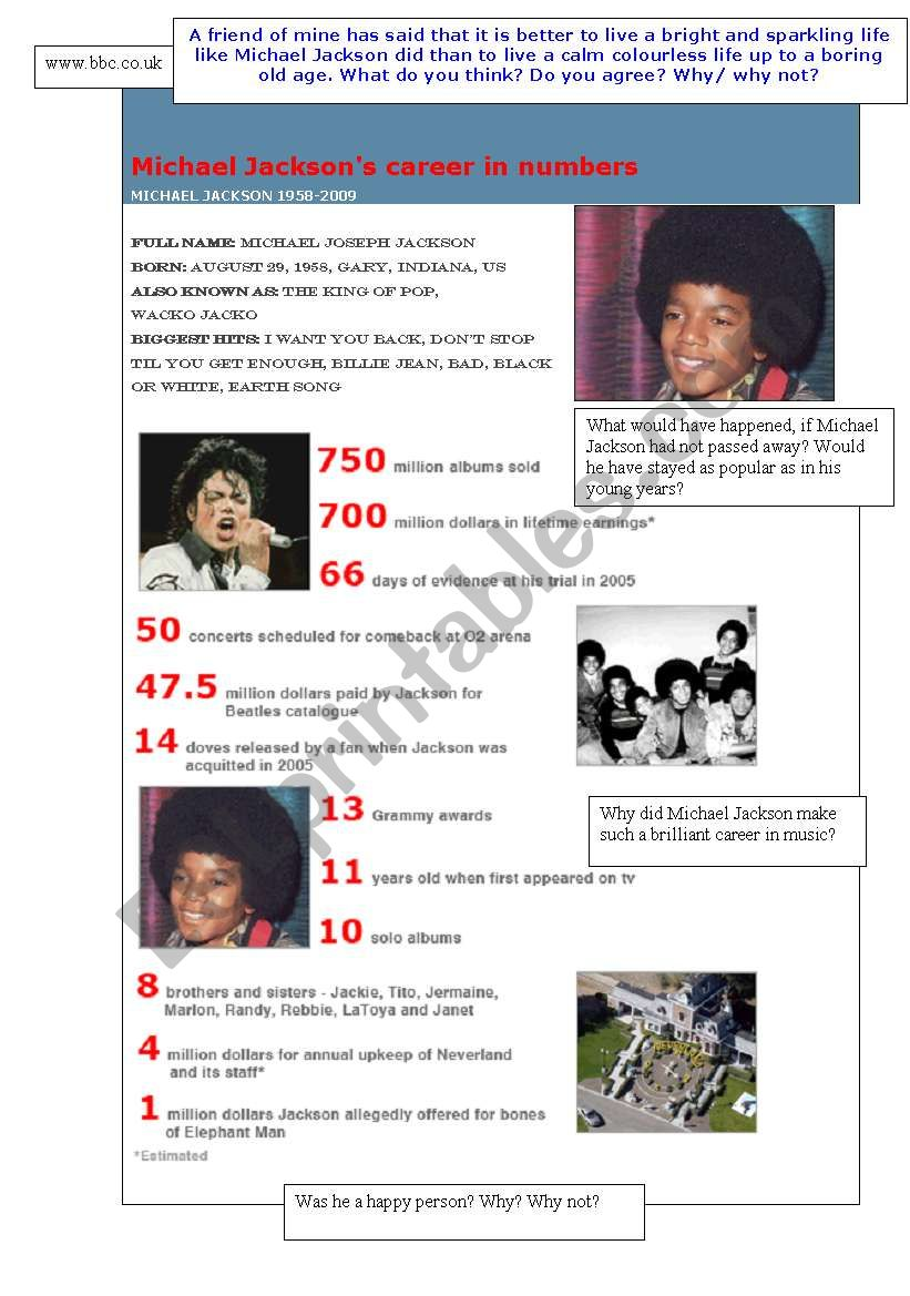 Michael Jackson´s career figures and facts