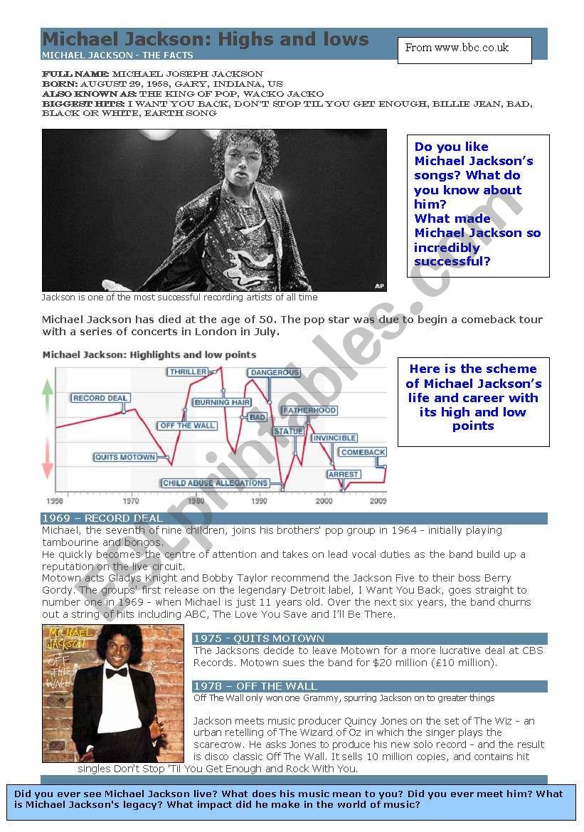 Michael Jackson - biography worksheet
