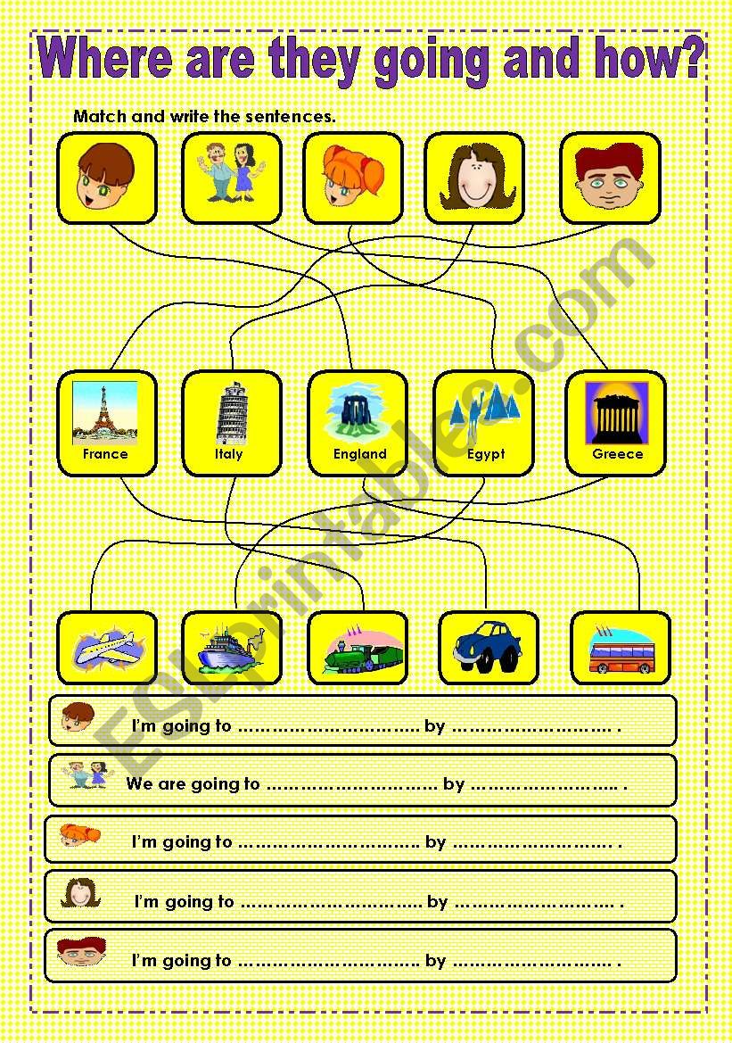 Where are they going and how? worksheet