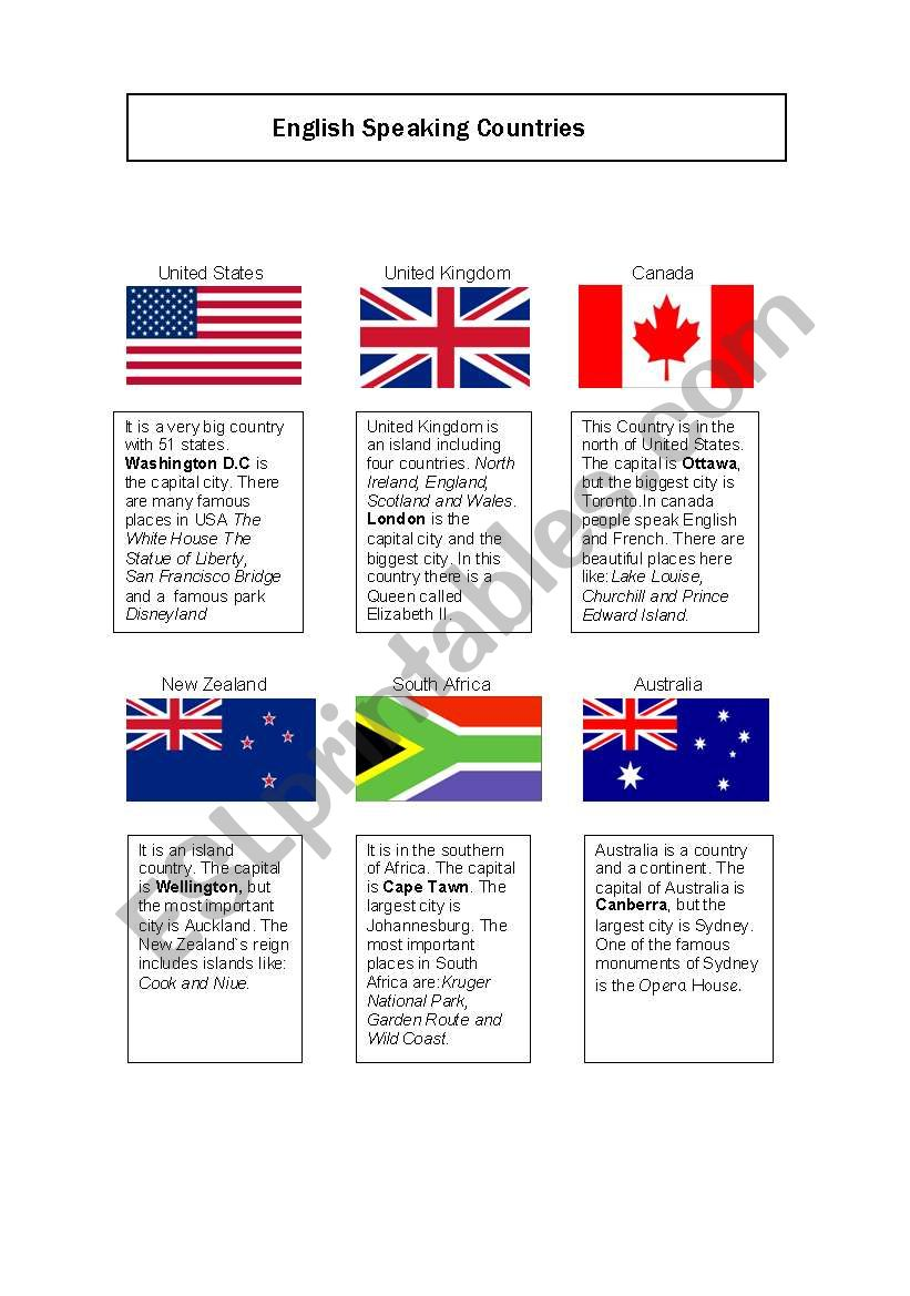English Speaking Countries - ESL worksheet by jazzna