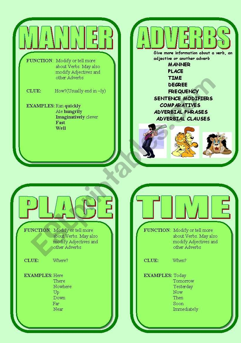 GRAMMAR CARD NO 3 - ADVERBS worksheet
