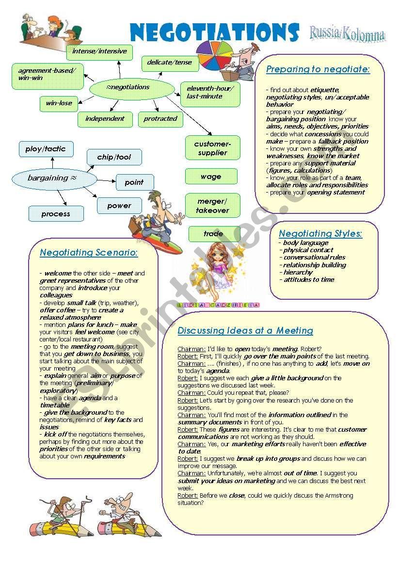 NEGOTIATIONS worksheet