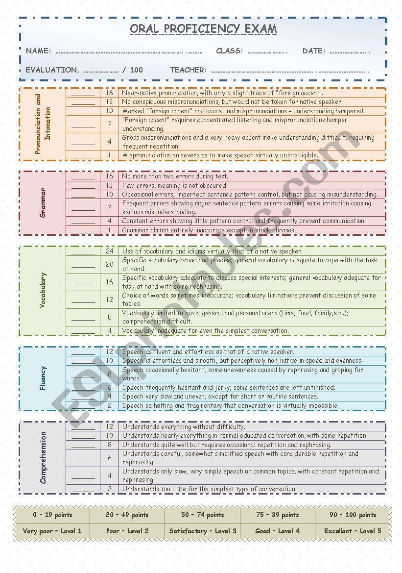 Oral Proficiency Exam Grid worksheet