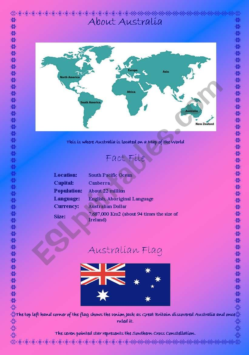 Australia - (( 5 pages )) -Political, Physical, Landmarks - elementary to intermediate - editable