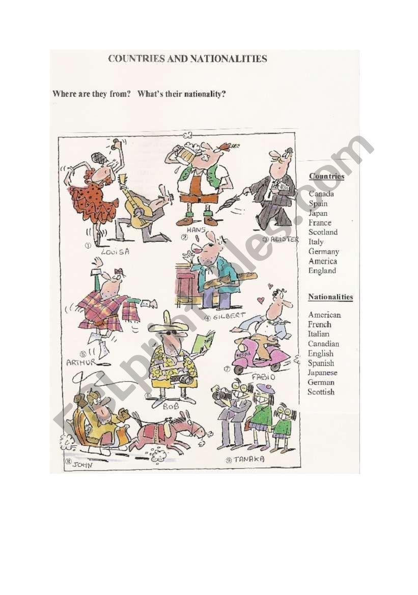countries abd nationalities worksheet