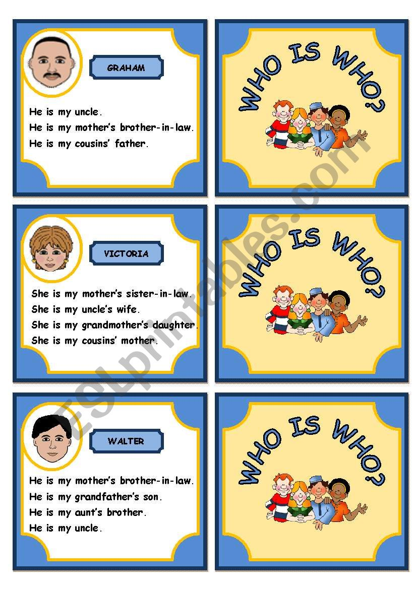 WHO IS WHO? FAMILY GAME (PART 2)