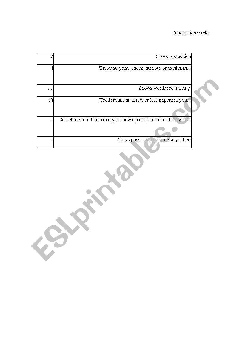 punctuation marks worksheet