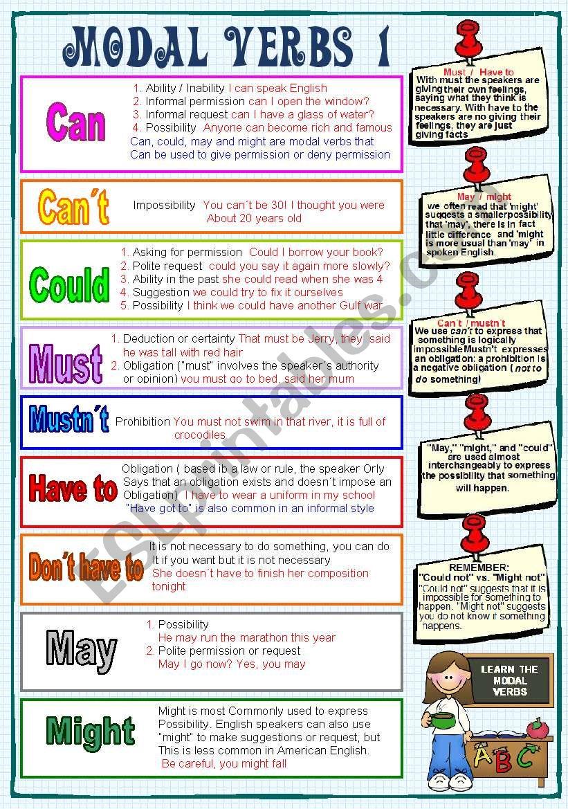 Modal verbs 1 worksheet