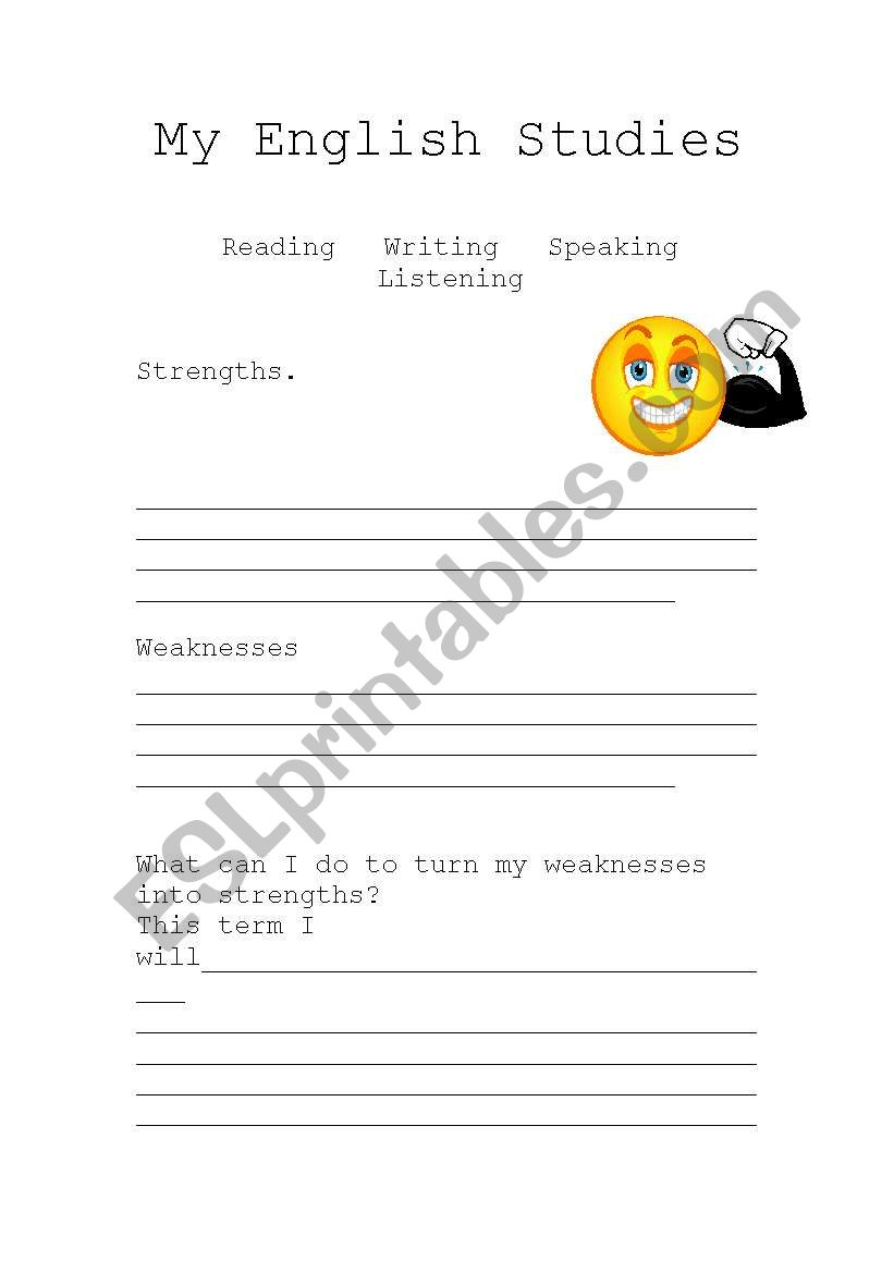 Learning English, Strengths and Weaknesses