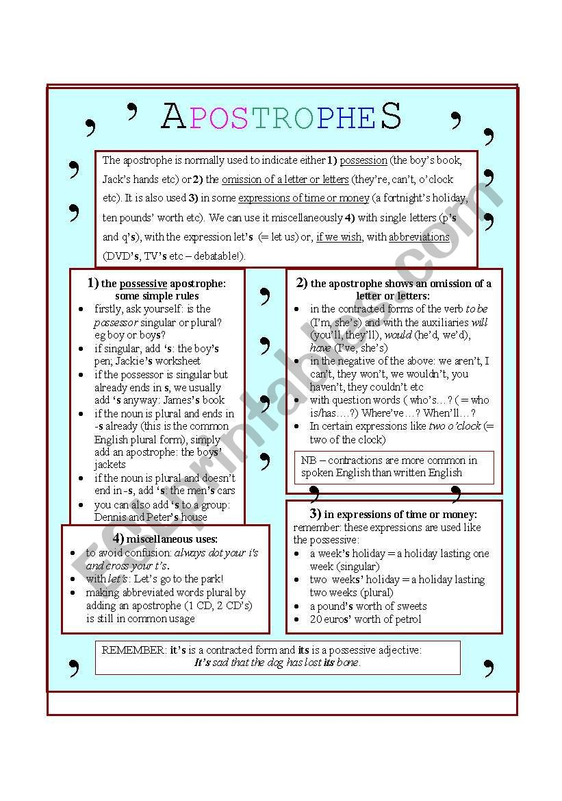 APOSTROPHES: usage and exercises (2 pages)