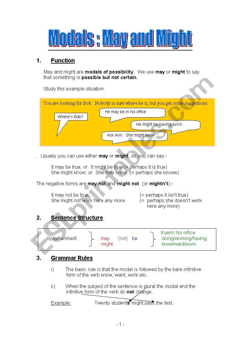 Modals: May and Might worksheet