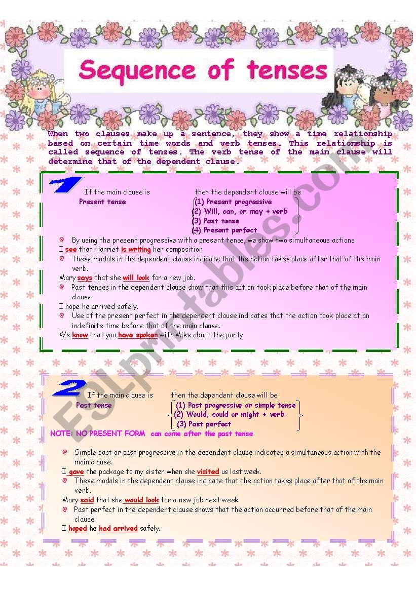 sequence of tenses worksheet
