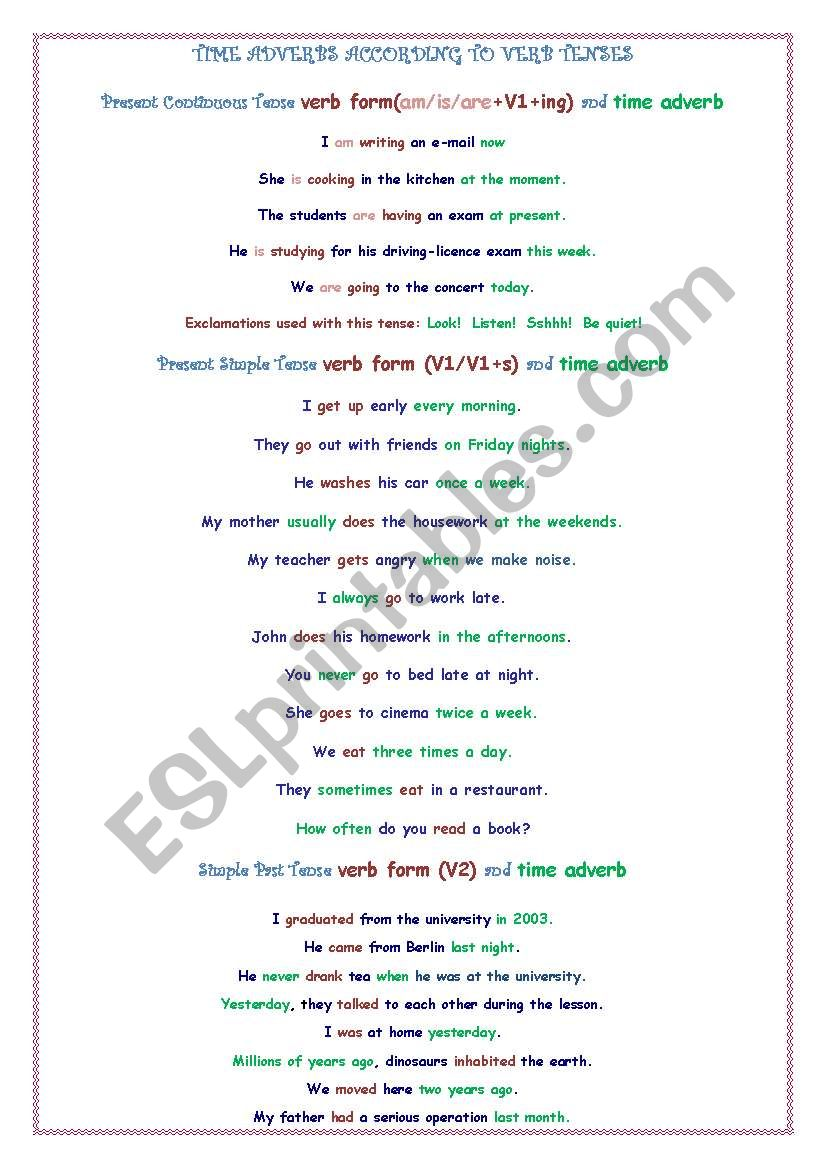 Time Adverbs and verb tenses worksheet
