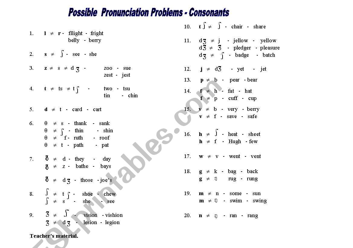Dissertation of english pronunciation problems