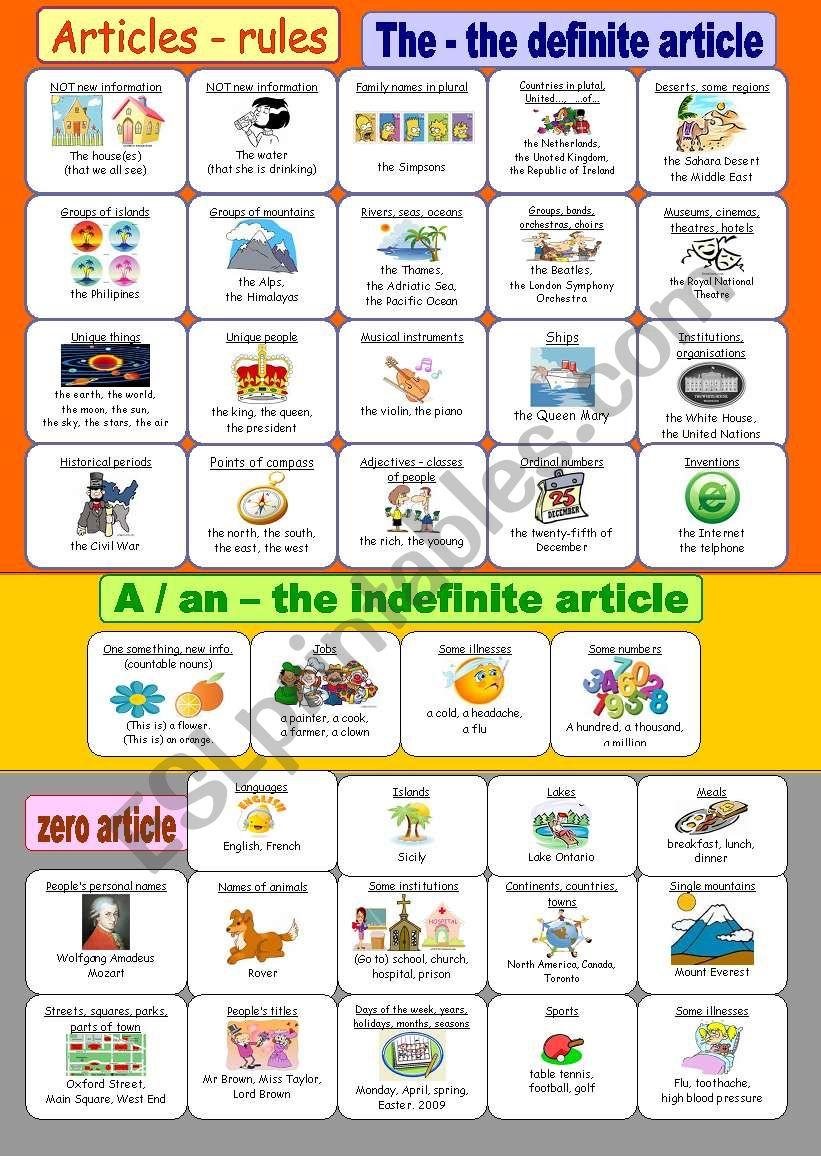 Articles - rules worksheet