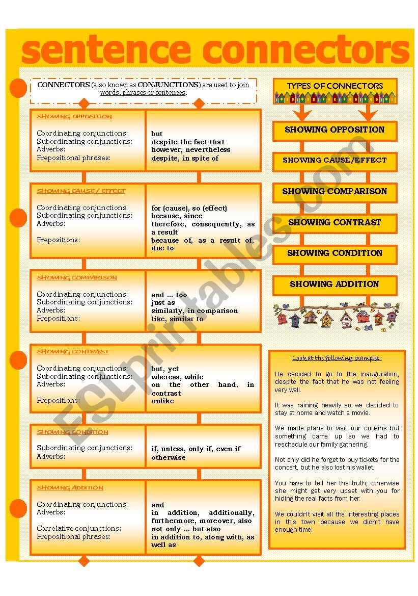 Sentence Connectors Esl Worksheet By Evadp75