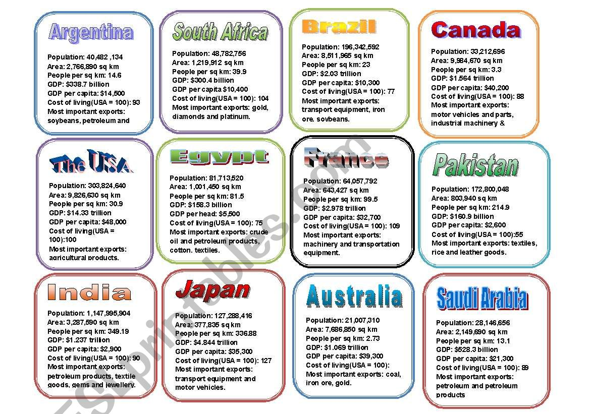 Countries and Numbers worksheet