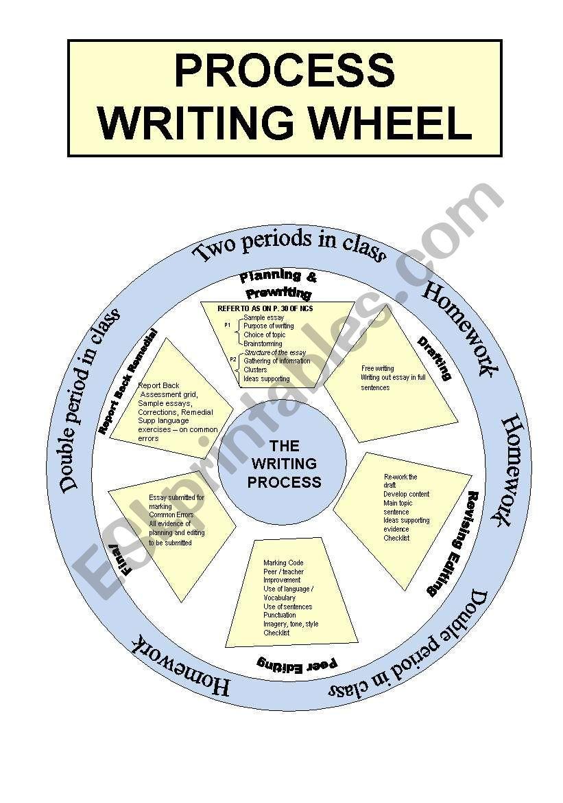 Process Writing Wheel Esl Worksheet By Vnstdn