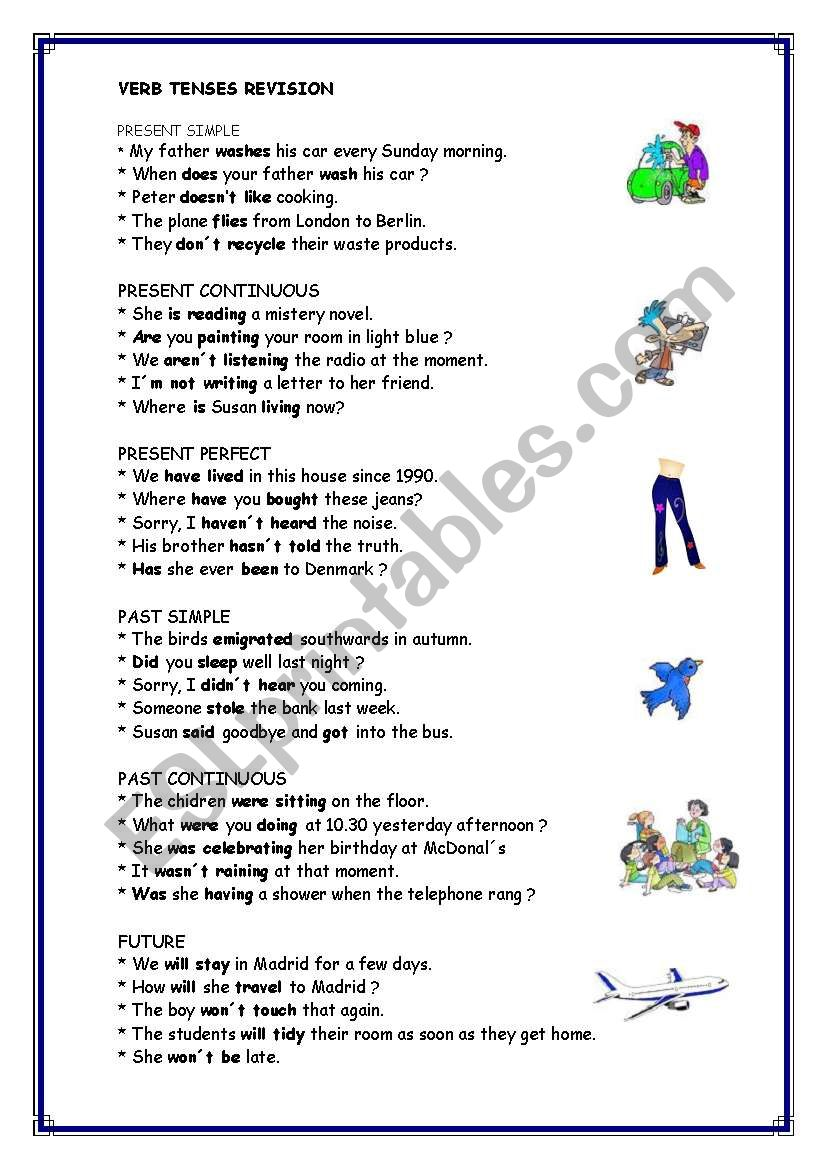 Verb Tenses Revision worksheet