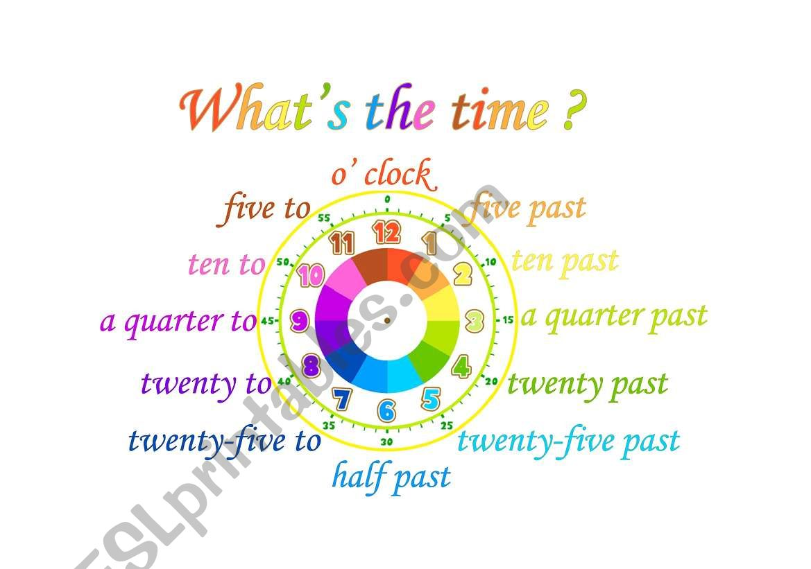 Telling the time poster 1 worksheet