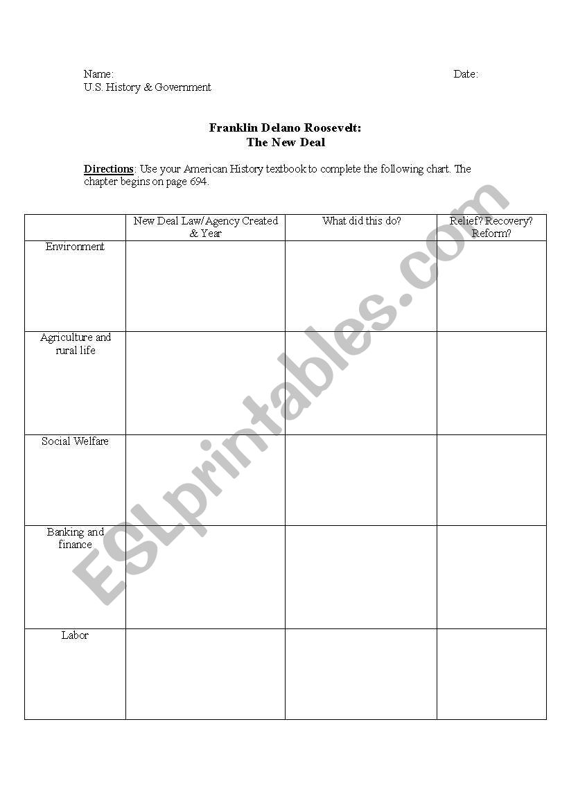 English Worksheets Fdr New Deal Chart