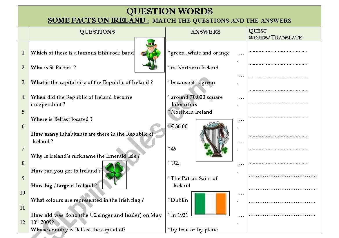 IRELAND / QUESTION WORDS worksheet
