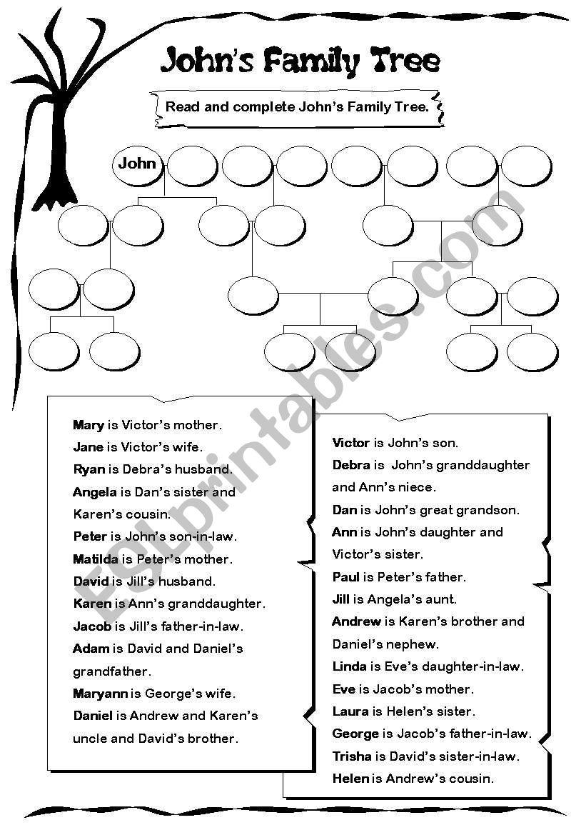 John´s Family Tree (Key on page 6)