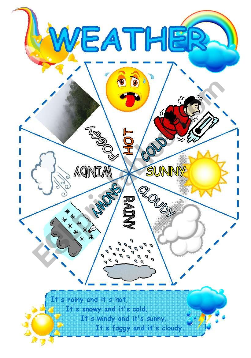 Weather - mini pictionary and a ´cut - out´ poem