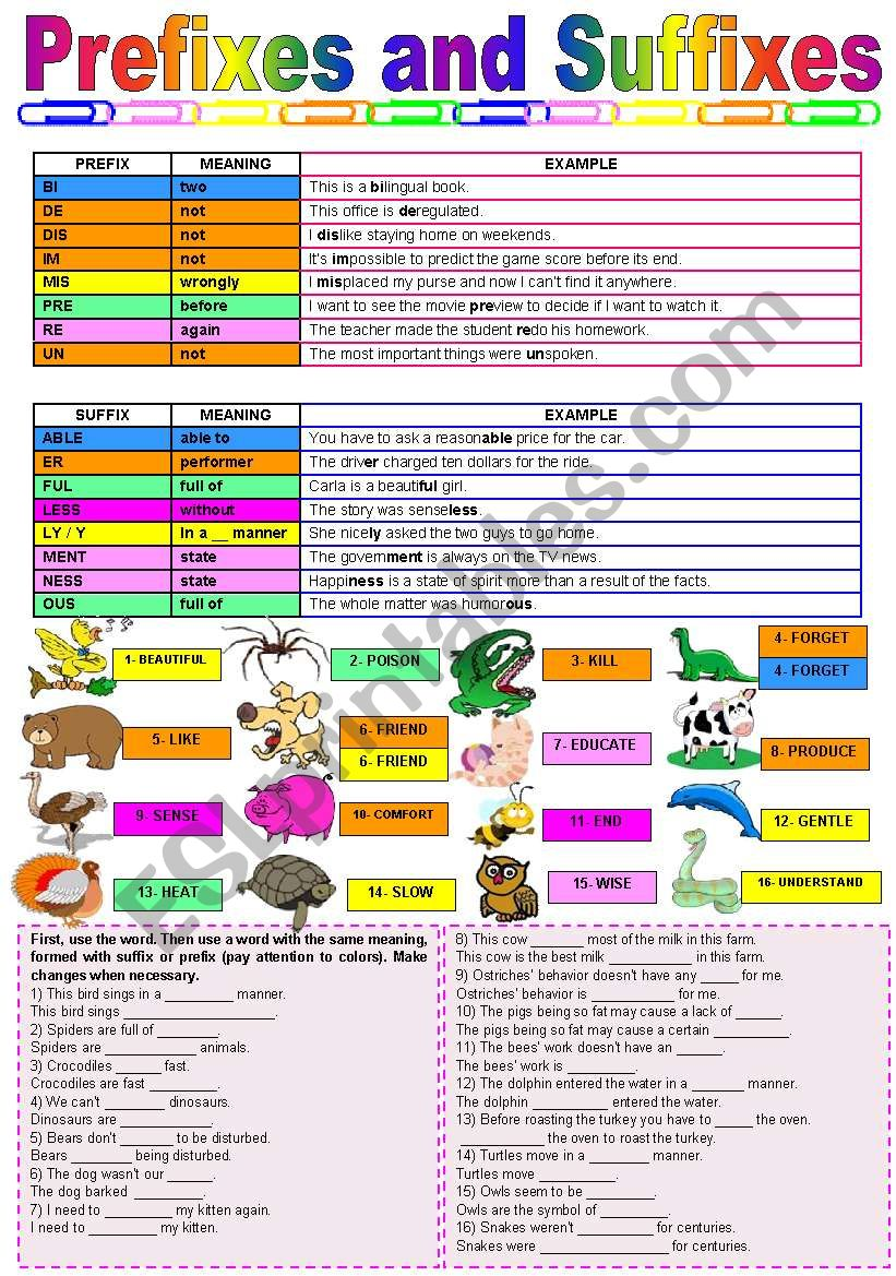Prefixes and suffixes - grammar guide, gap-filling, game cards & keys - 4 pages (fully editable)