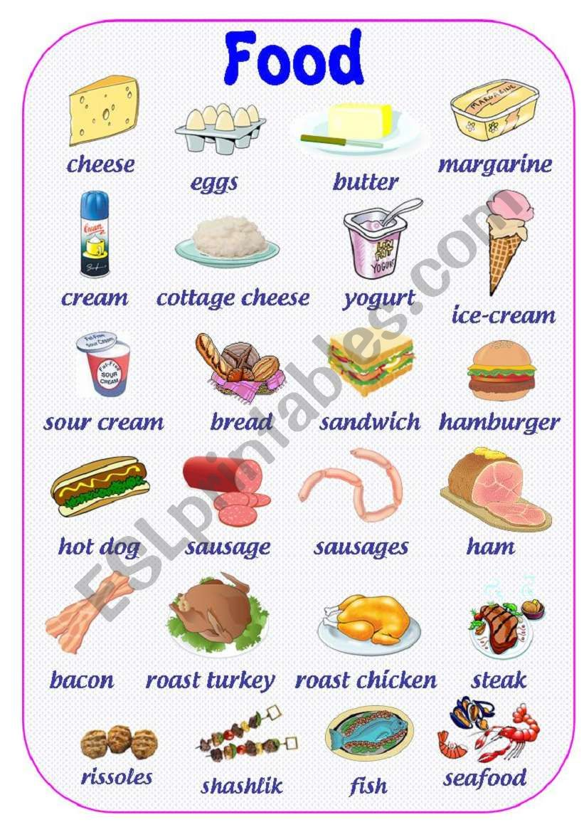 FOOD PICTURE DICTIONARY (Part 1 out of 3)