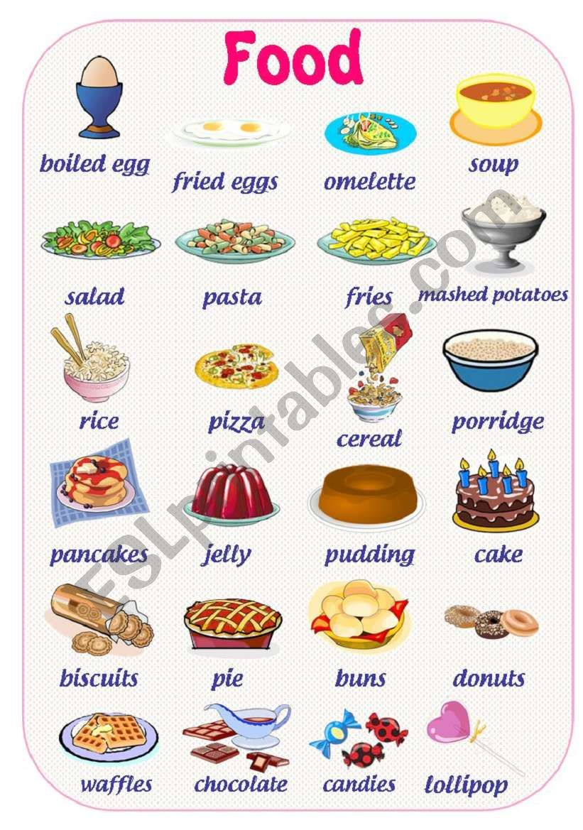 FOOD PICTURE DICTIONARY (Part 2 out of 3)