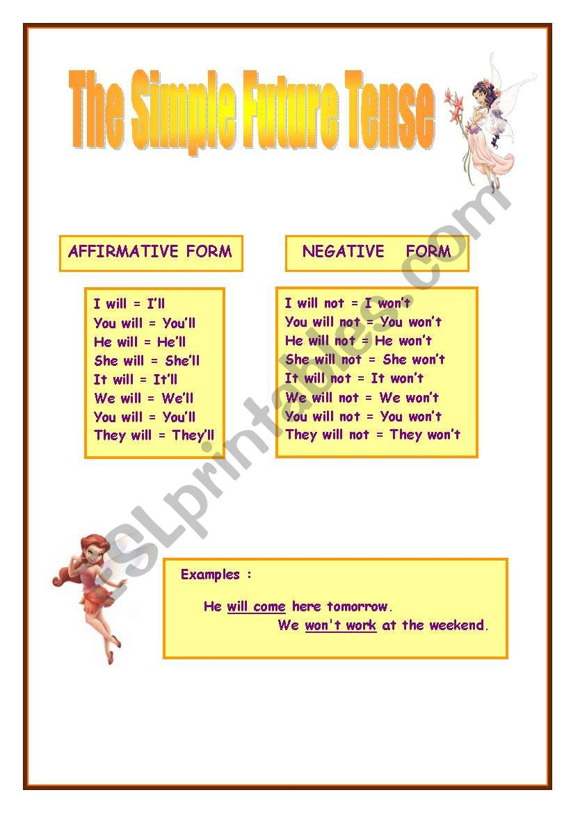 Simple Future Tense (affirmative and negative form)